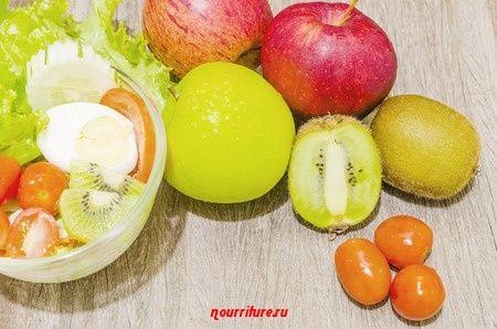 Берегите витамины: о пользе витамина С