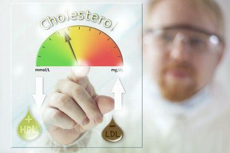 Лекарства против холестерина
