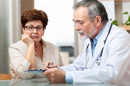 Острый панкреатит: симптомы