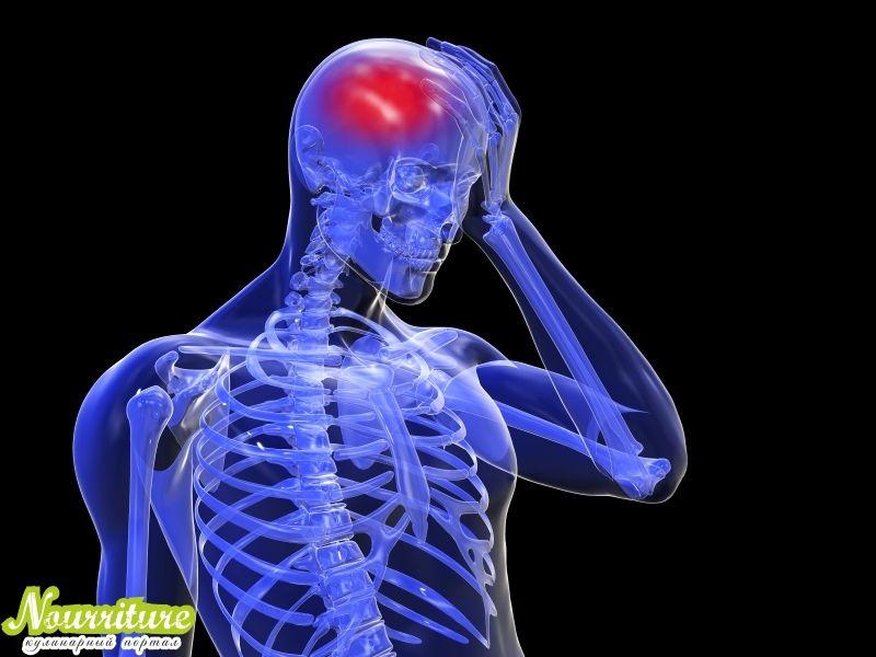 Симптомы черепно-мозговая травма