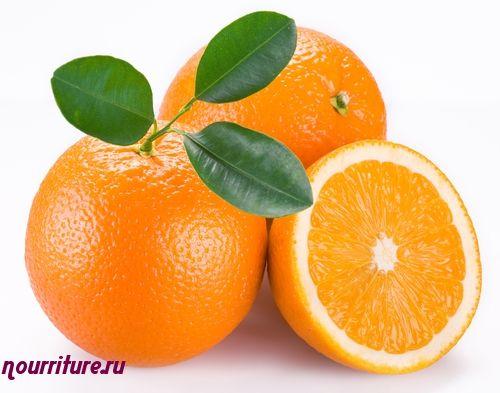 Апельсиновая маска для сухой кожи